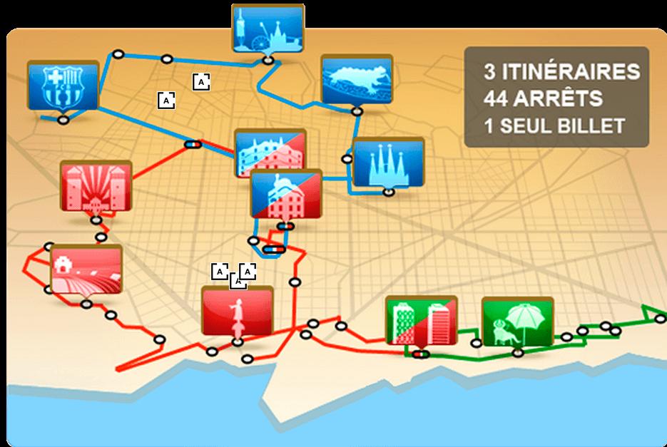 Mapa recorrido Bus Turistico